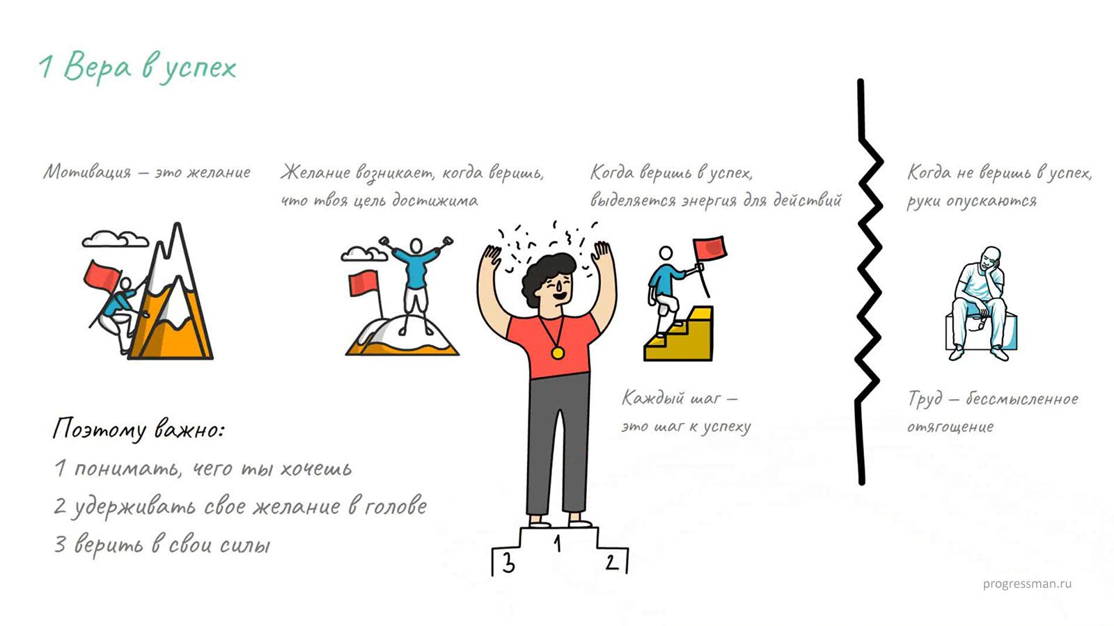 7 способов любить свою работу